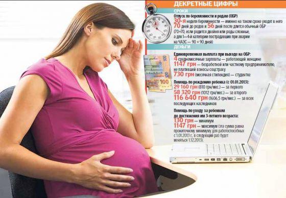 магазине как оплачивают беременность и роды того, запомните