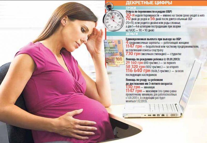 Что беременным брать в отпуск